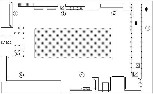 Схема караульного городка.